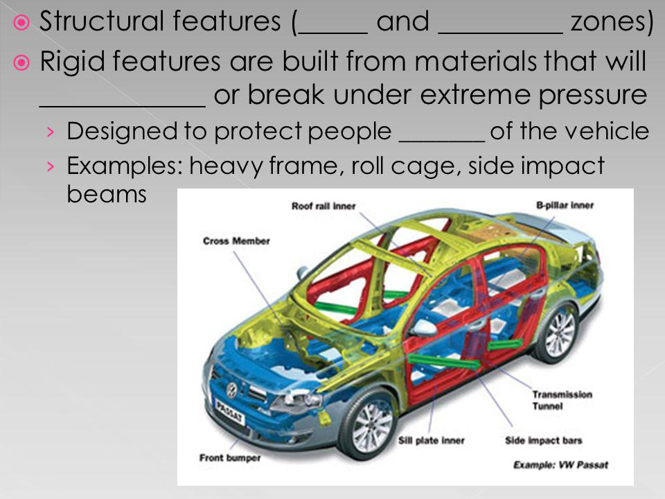 Structural features (_____ and _________ zones)