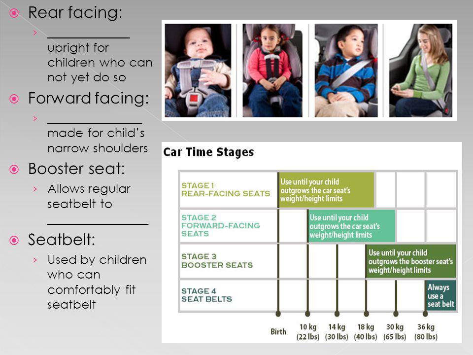 Rear facing: Forward facing: Booster seat: Seatbelt: