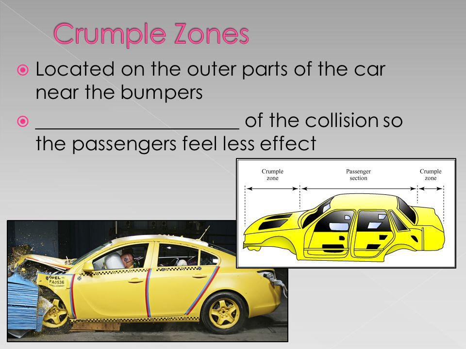 Crumple Zones Located on the outer parts of the car near the bumpers