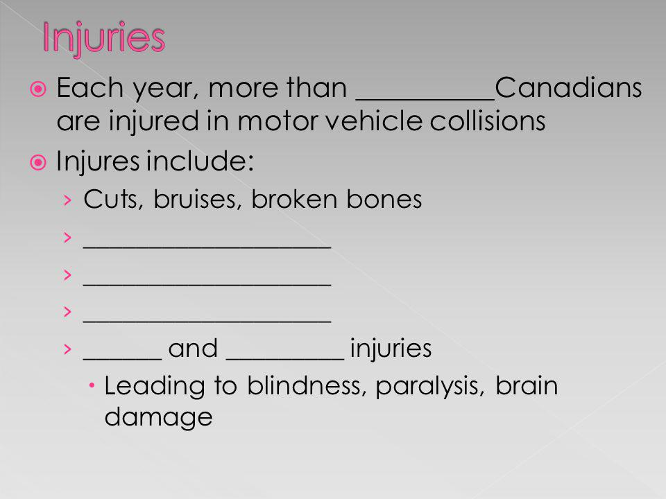 Injuries Each year, more than __________Canadians are injured in motor vehicle collisions. Injures include: