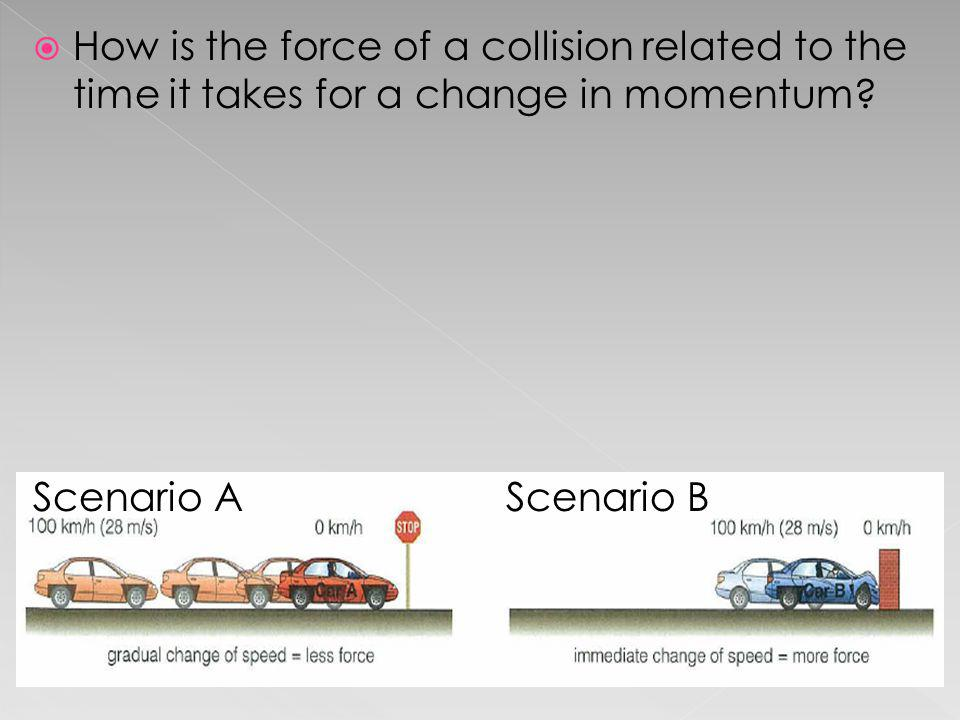 How is the force of a collision related to the time it takes for a change in momentum