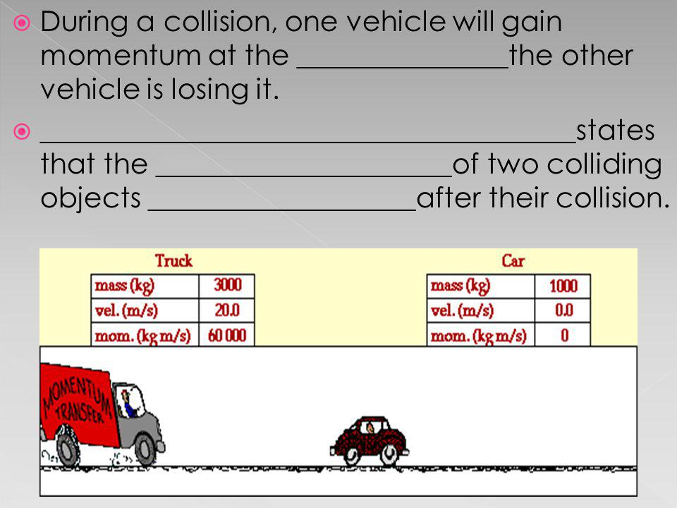 During a collision, one vehicle will gain momentum at the _______________the other vehicle is losing it.