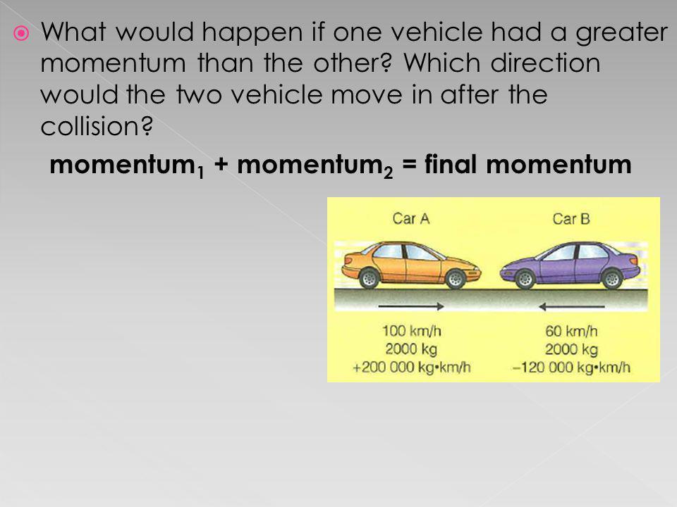 momentum1 + momentum2 = final momentum