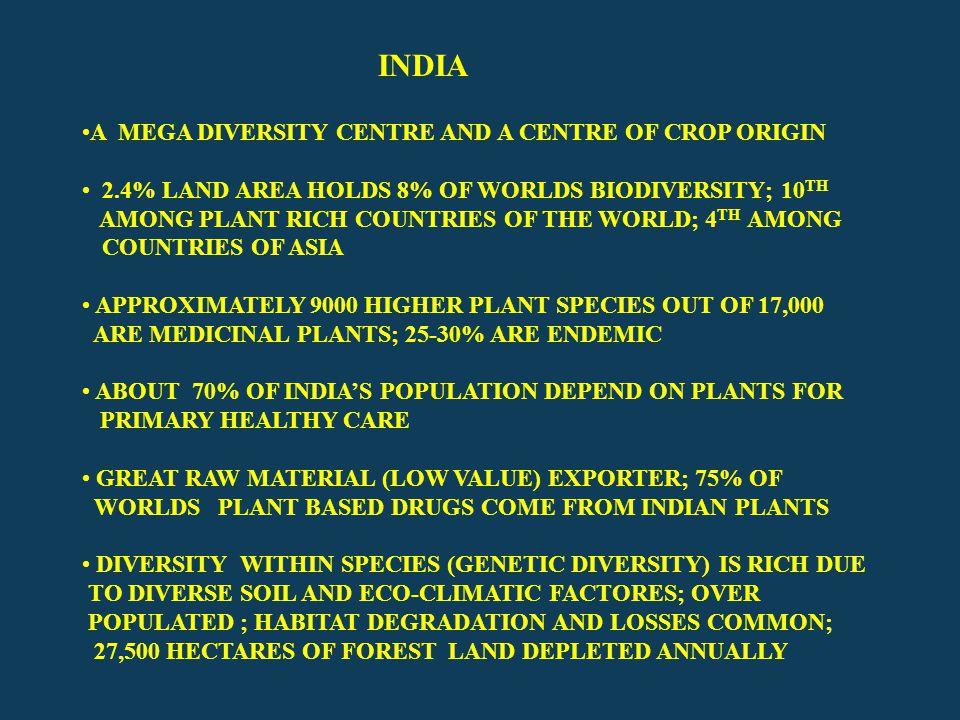 INDIA A MEGA DIVERSITY CENTRE AND A CENTRE OF CROP ORIGIN