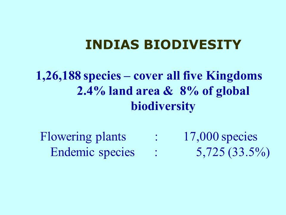 INDIAS BIODIVESITY 1,26,188 species – cover all five Kingdoms. 2