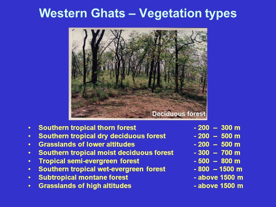 Western Ghats – Vegetation types