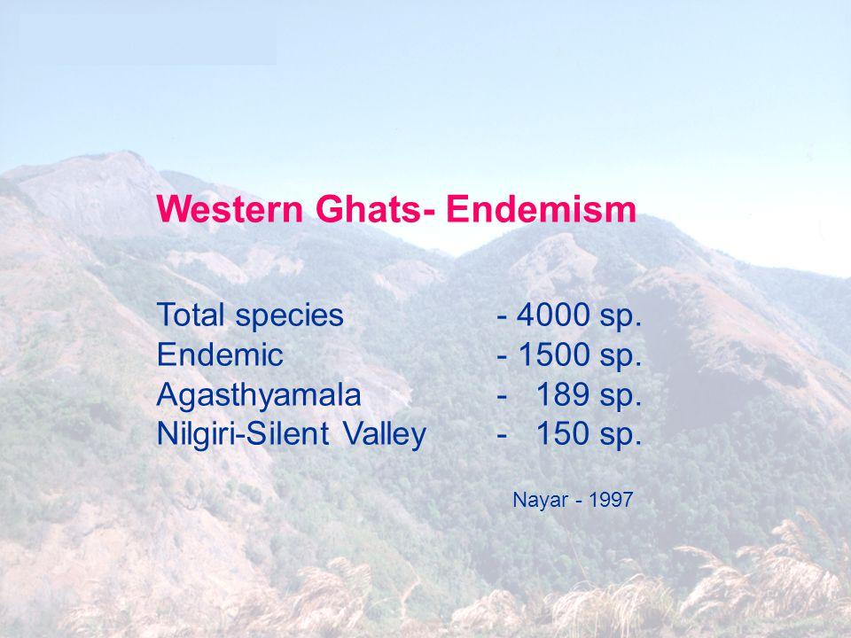 Western Ghats- Endemism