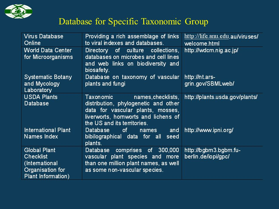 Database for Specific Taxonomic Group