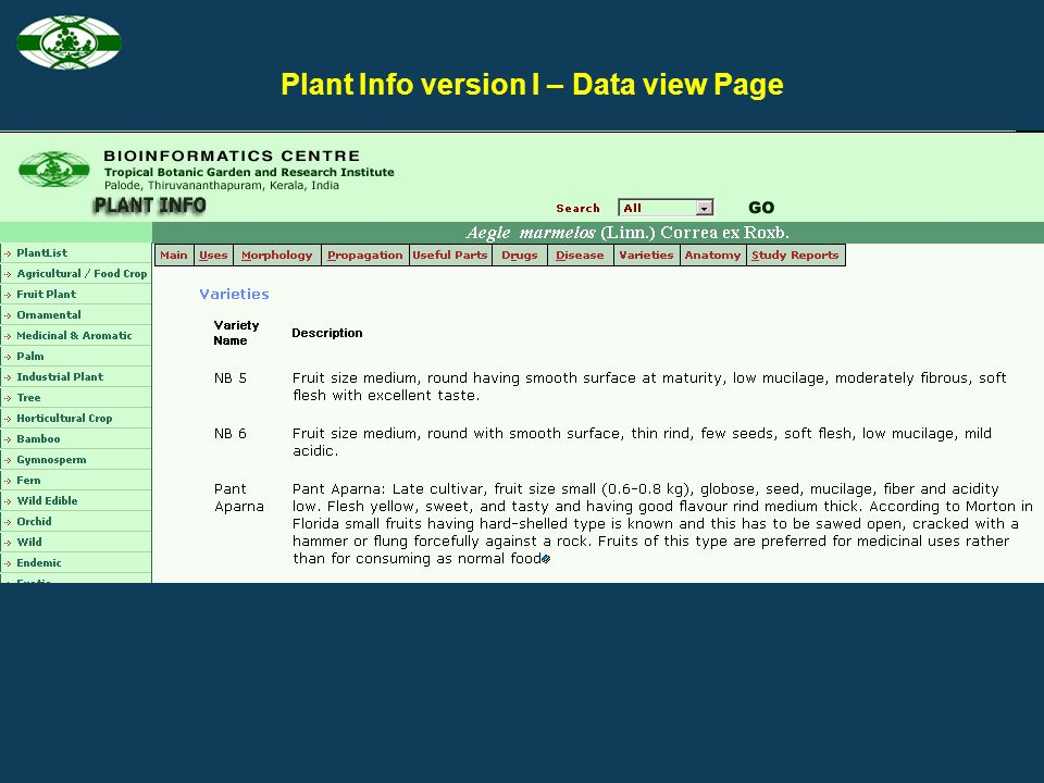 Plant Info version I – Data view Page