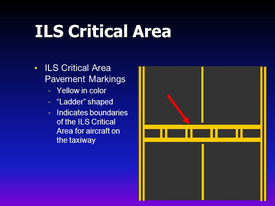 ILS Critical Area ILS Critical Area Pavement Markings Yellow in color
