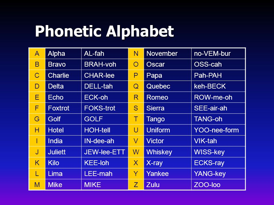 Phonetic Alphabet A Alpha AL-fah N November no-VEM-bur B Bravo