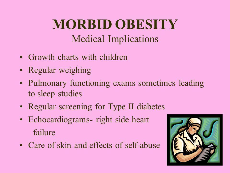 MORBID OBESITY Medical Implications