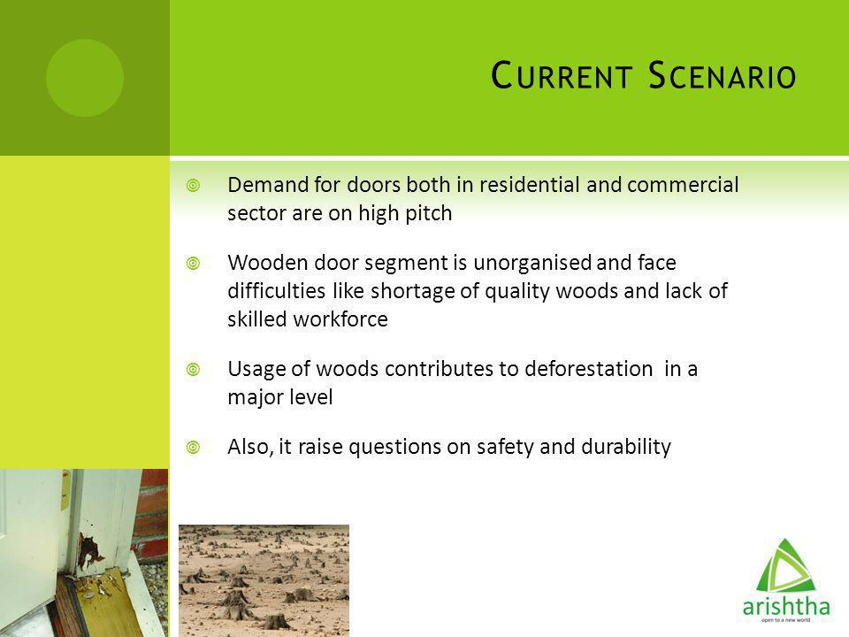 Current Scenario Demand for doors both in residential and commercial sector are on high pitch.