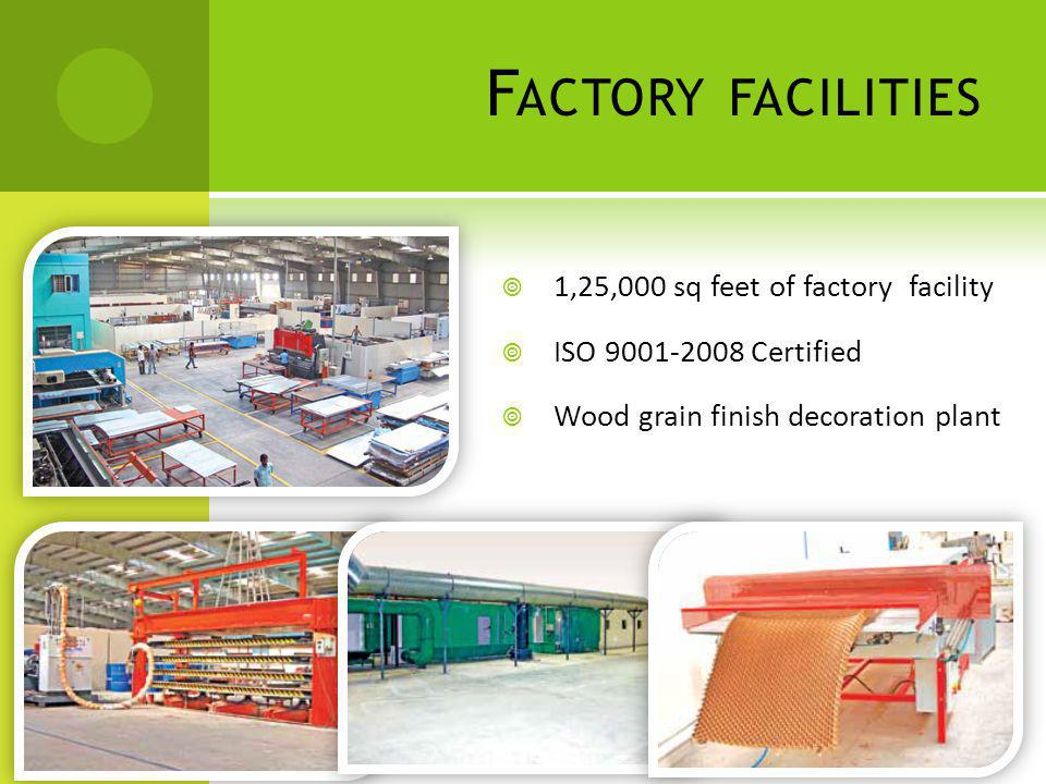 Factory facilities 1,25,000 sq feet of factory facility