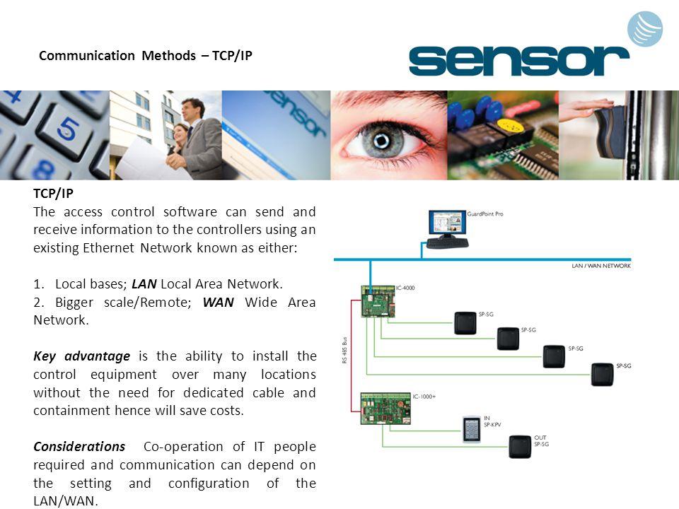 Communication Methods – TCP/IP