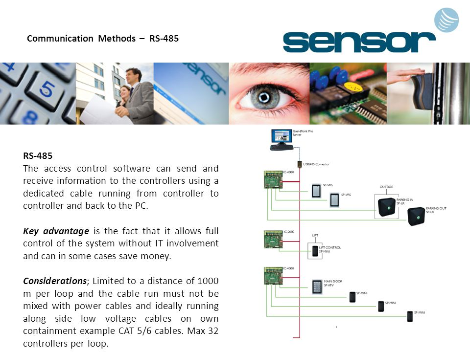 Communication Methods – RS-485