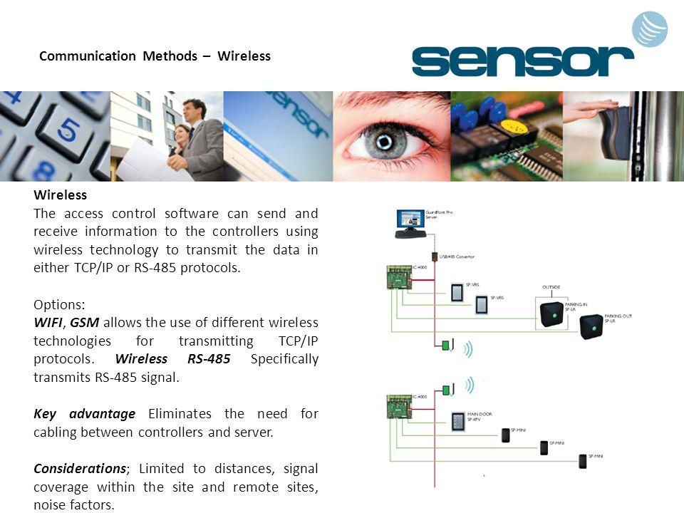 Communication Methods – Wireless