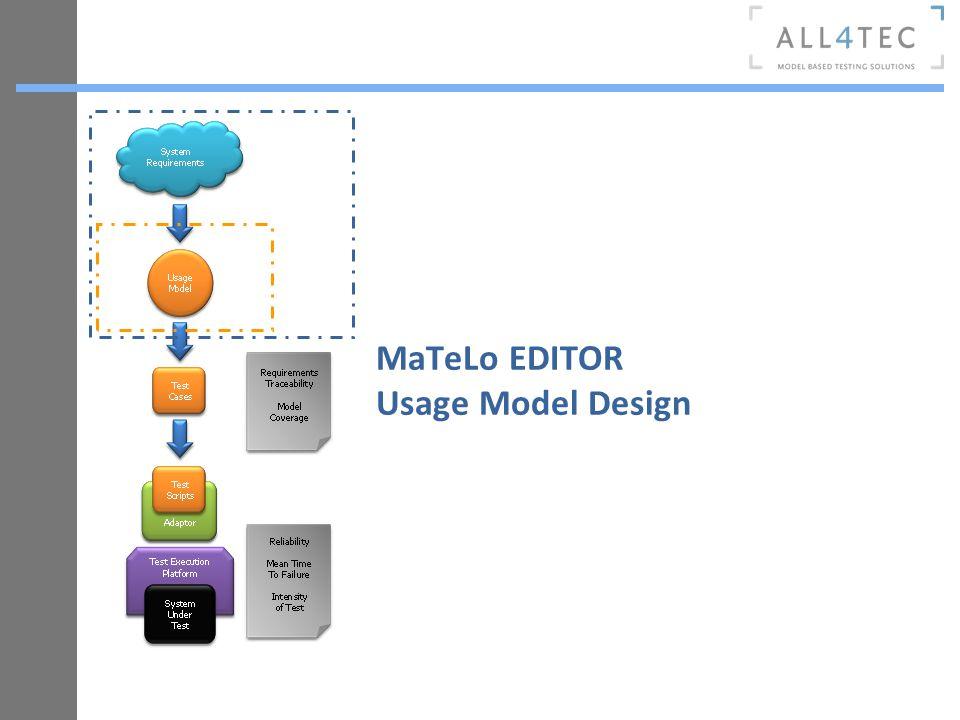 MaTeLo EDITOR Usage Model Design