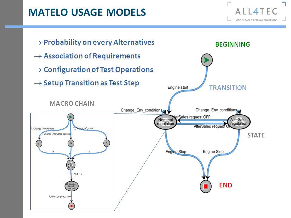 MATELO USAGE MODELS Probability on every Alternatives