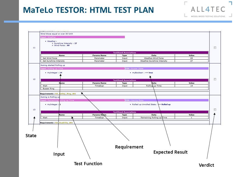 MaTeLo TESTOR: HTML TEST PLAN