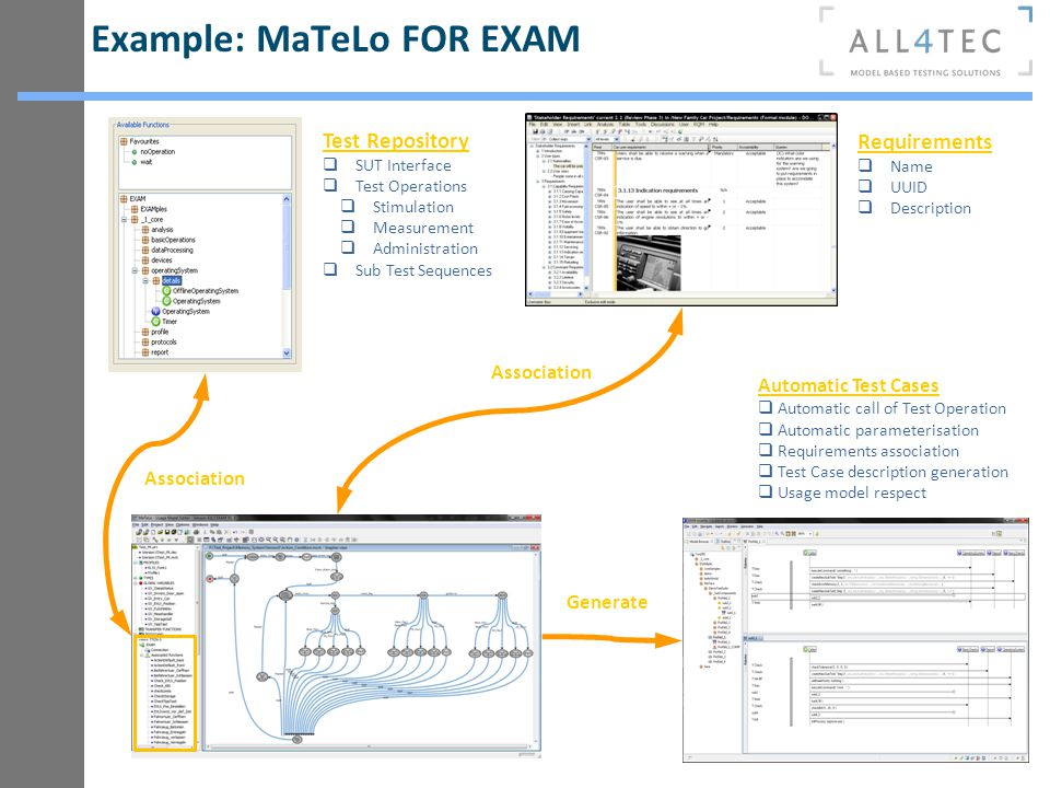 Example: MaTeLo FOR EXAM