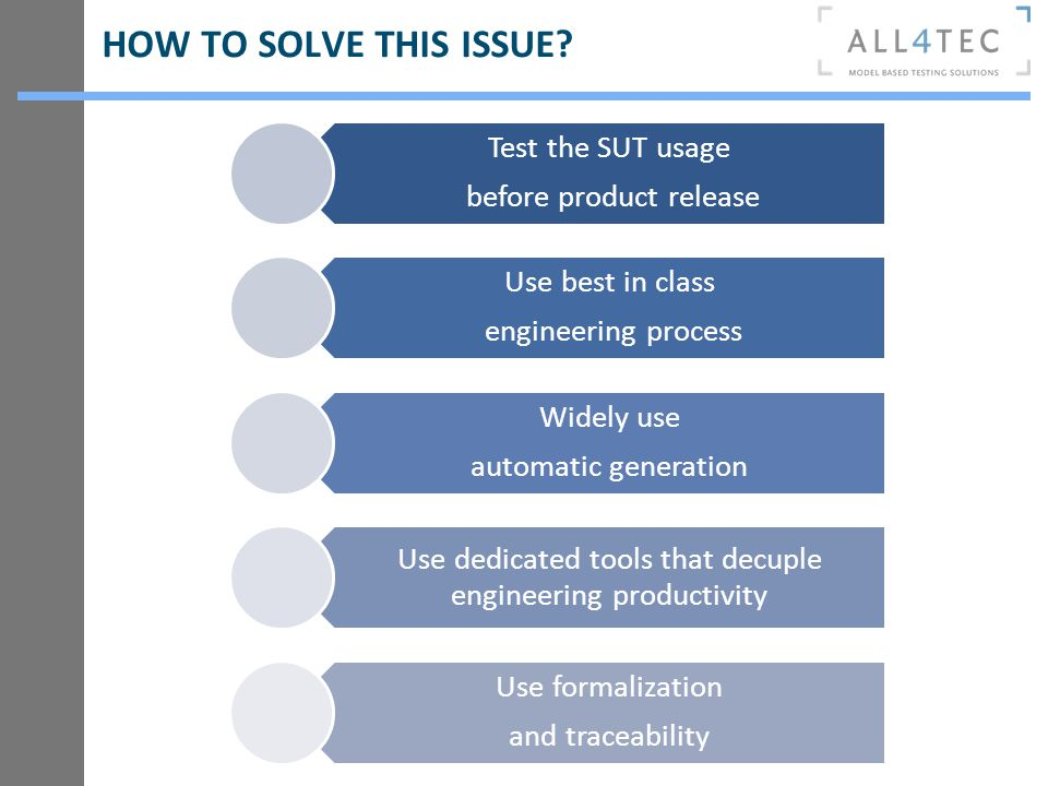 HOW TO SOLVE THIS ISSUE before product release Test the SUT usage