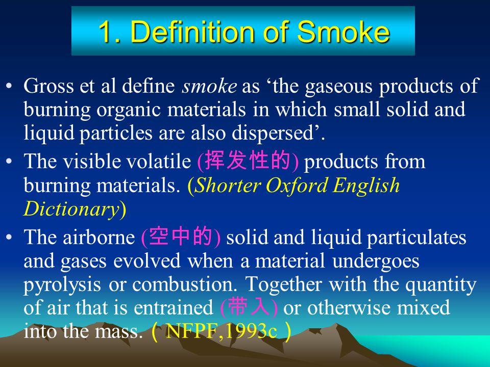1. Definition of Smoke