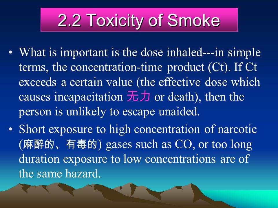 2.2 Toxicity of Smoke