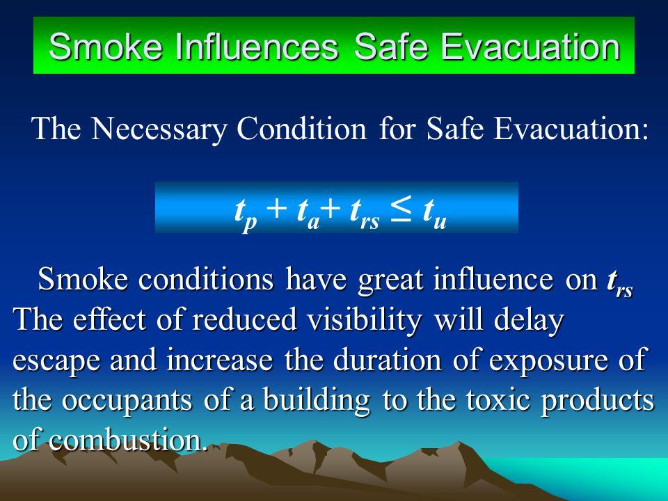 Smoke Influences Safe Evacuation