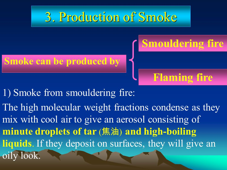 3. Production of Smoke Smouldering fire Flaming fire