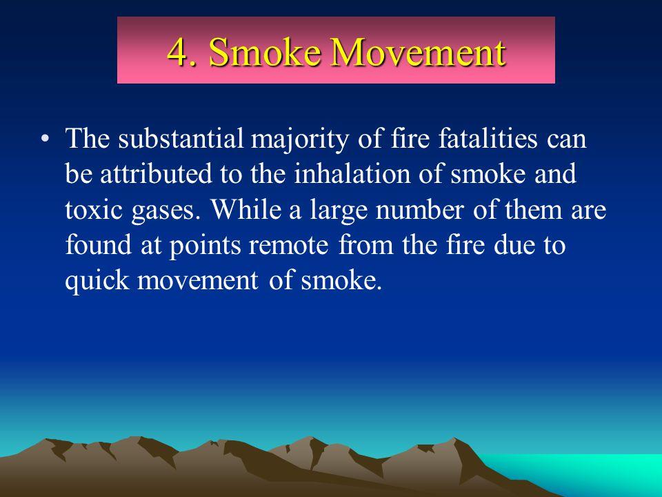 4. Smoke Movement