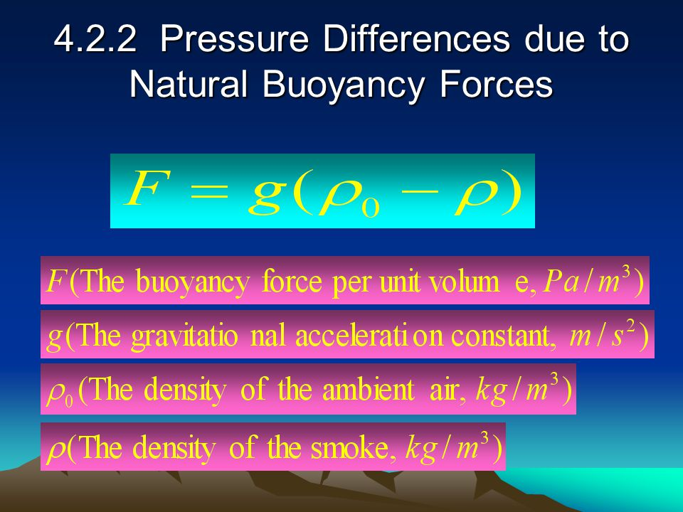 4.2.2 Pressure Differences due to Natural Buoyancy Forces