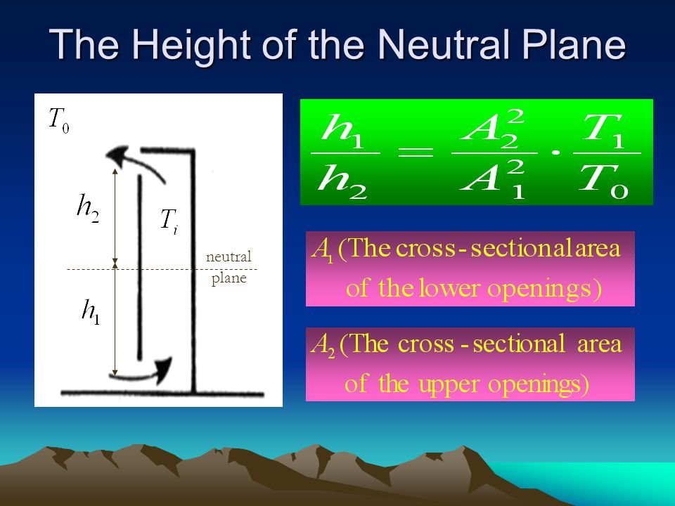 The Height of the Neutral Plane