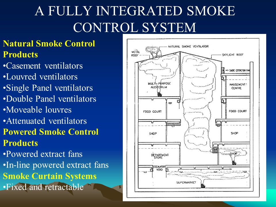A FULLY INTEGRATED SMOKE CONTROL SYSTEM