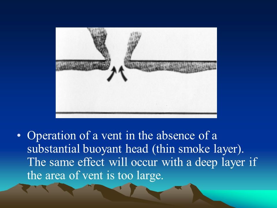 Operation of a vent in the absence of a substantial buoyant head (thin smoke layer).