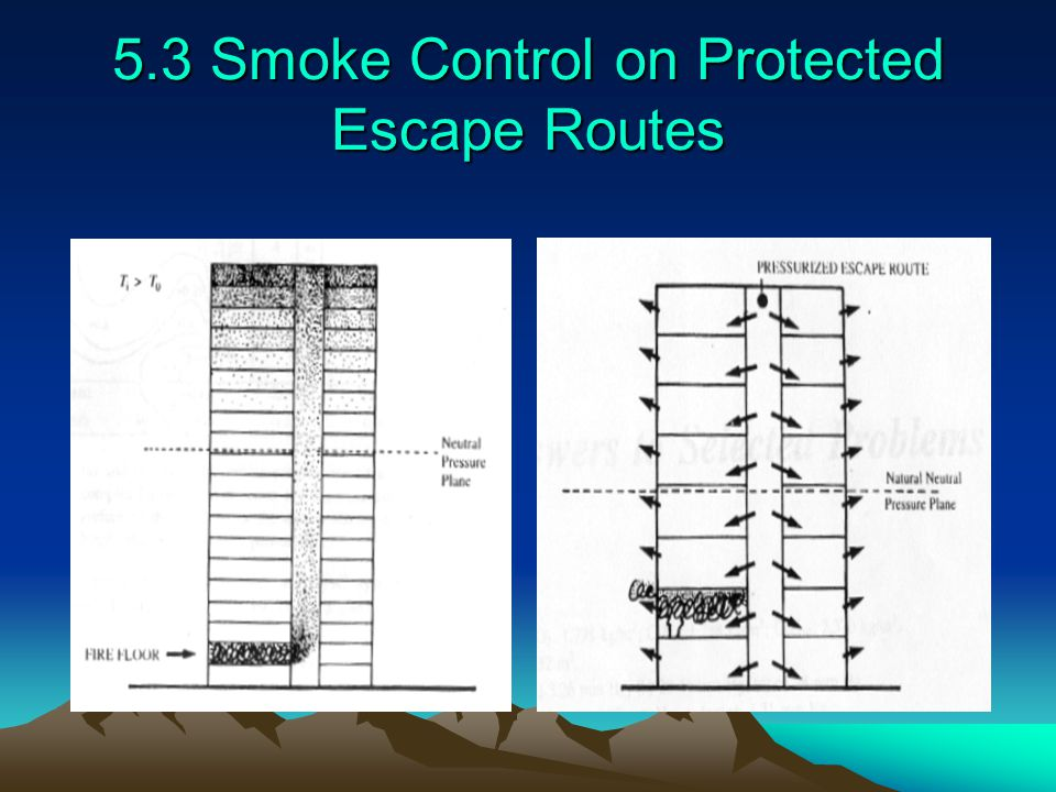 5.3 Smoke Control on Protected Escape Routes