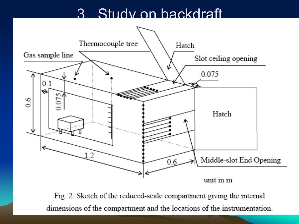 3. Study on backdraft A special compartment was constructed to withstand the dangerous overpressures.