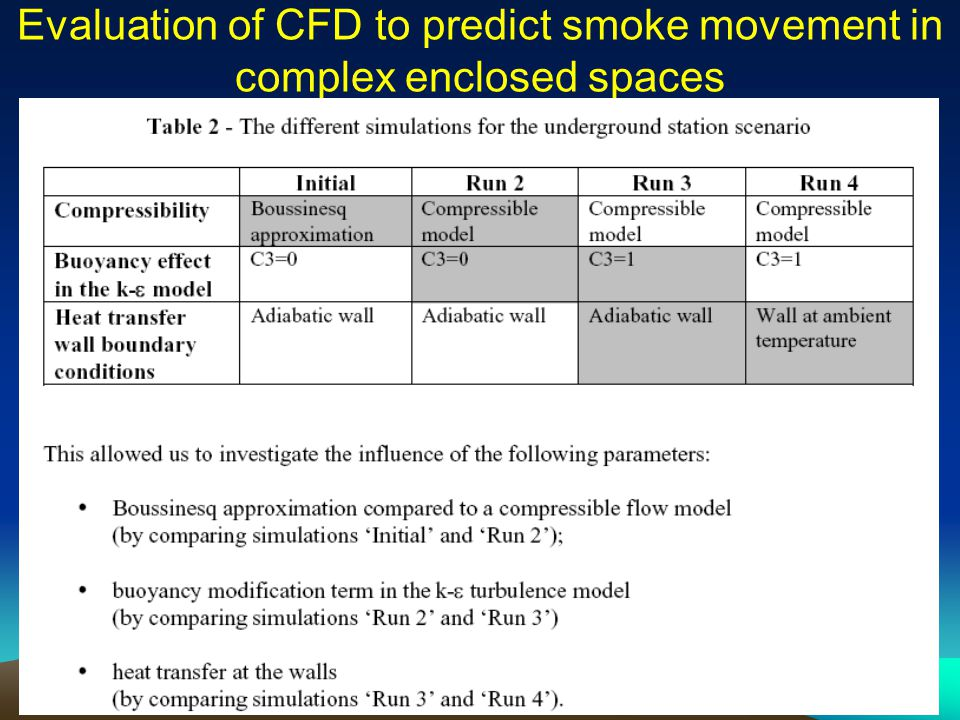 Evaluation of CFD to predict smoke movement in complex enclosed spaces