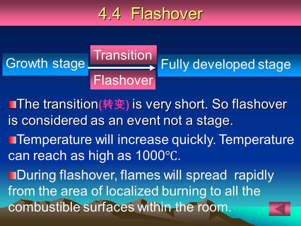 4.4 Flashover Transition Growth stage Fully developed stage Flashover