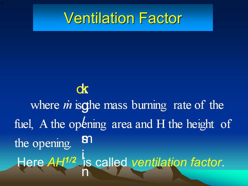 Ventilation Factor kg/min kg/s or