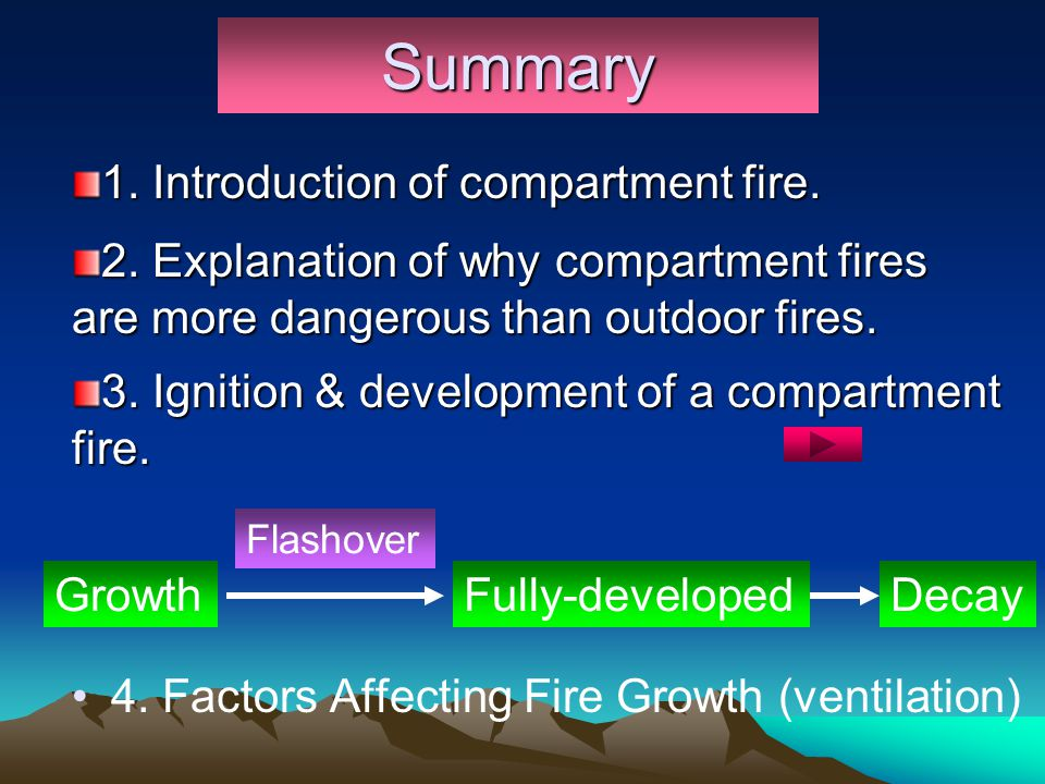 Summary 1. Introduction of compartment fire.