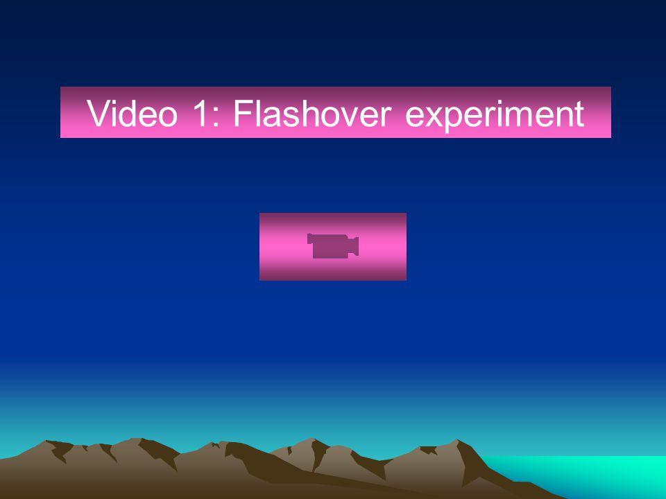 Video 1: Flashover experiment