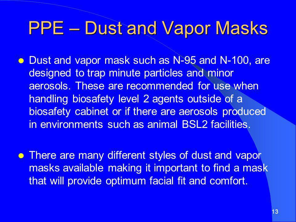 PPE – Dust and Vapor Masks