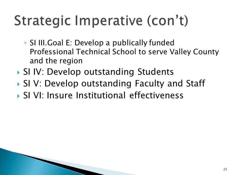 Strategic Imperative (con't)