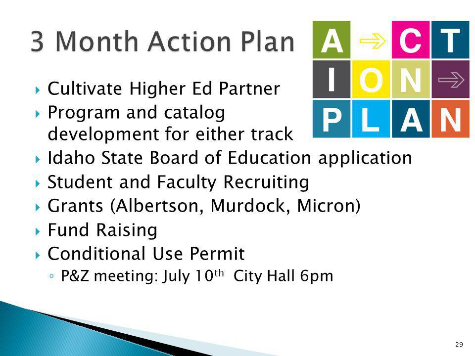 3 Month Action Plan Cultivate Higher Ed Partner