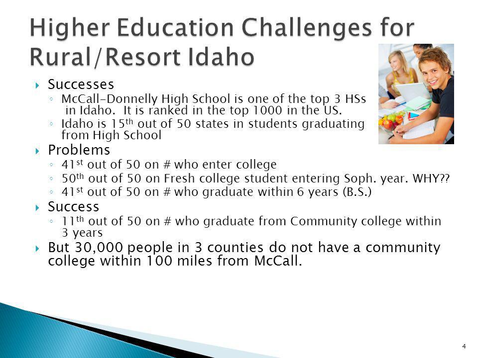 Higher Education Challenges for Rural/Resort Idaho