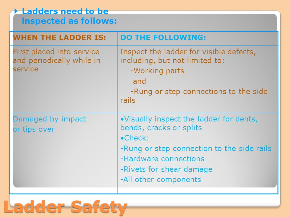 Ladder Safety Ladders need to be inspected as follows: