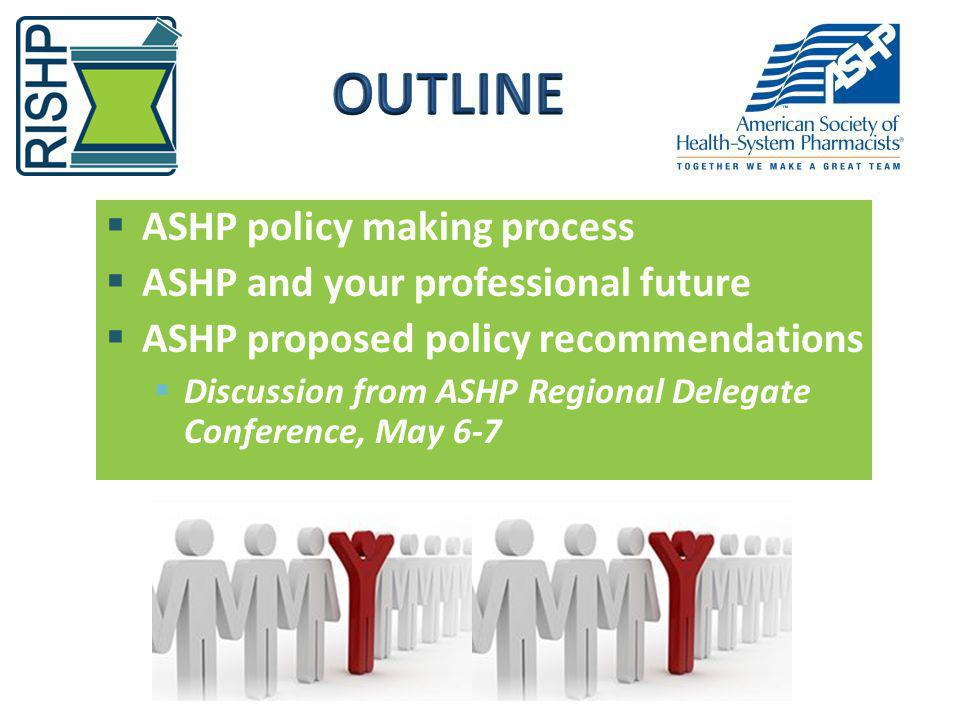 OUTLINE ASHP policy making process ASHP and your professional future