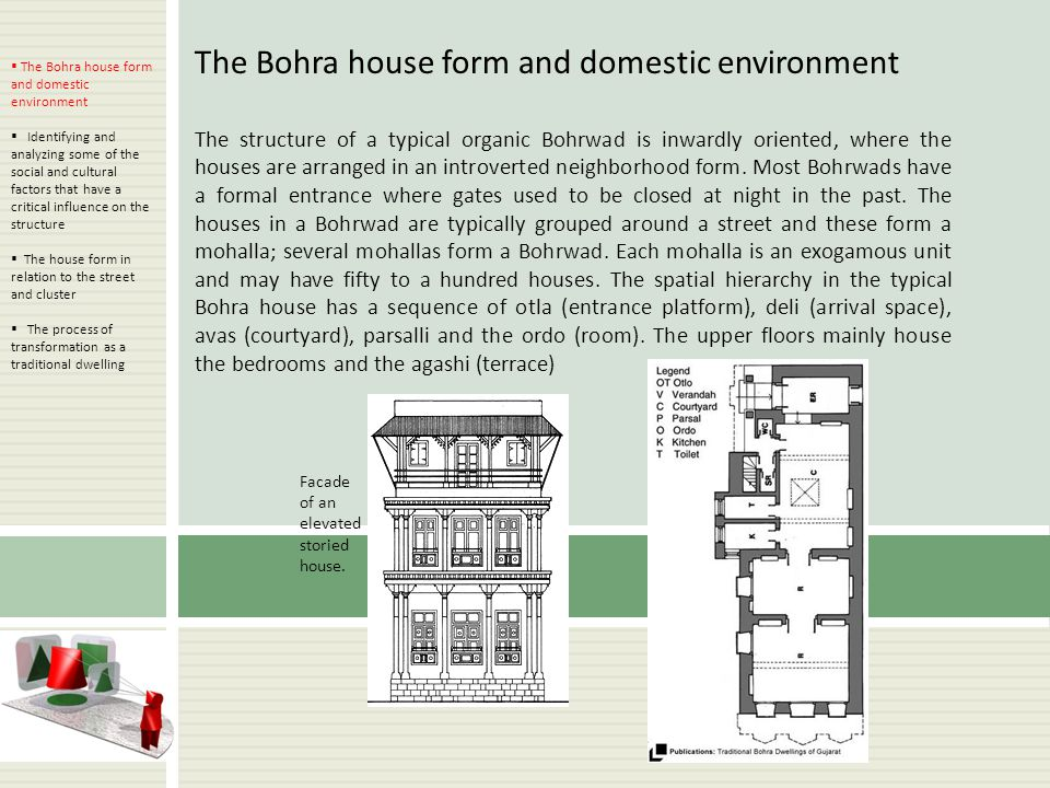 The Bohra house form and domestic environment
