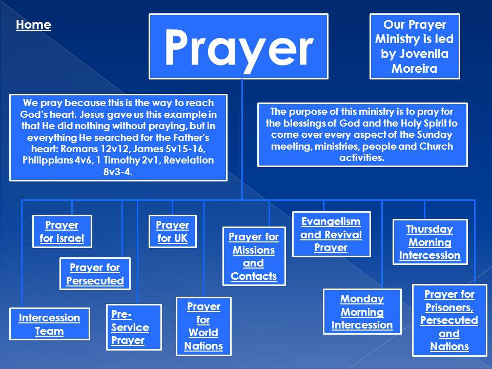 Prayer Home Our Prayer Ministry is led by Jovenila Moreira